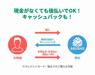 後払い現金化 AKUSHU(あくしゅ)